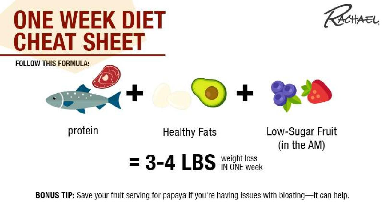 This Diet Plan Can Help You Lose 10 to 10 Pounds in Just One Week