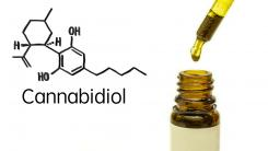 Cannabidiol diagram