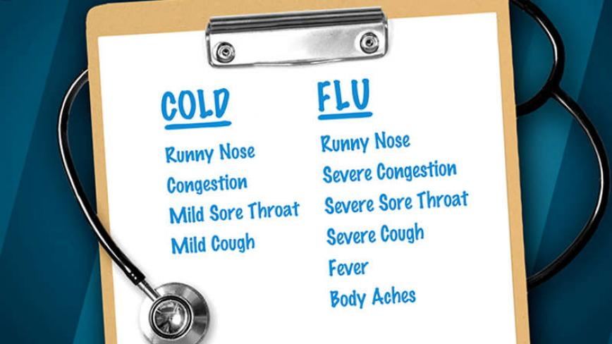 clipboard with cold and flu symptoms