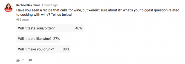 wine poll results