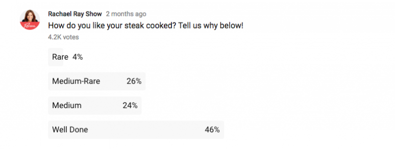steak youtube poll