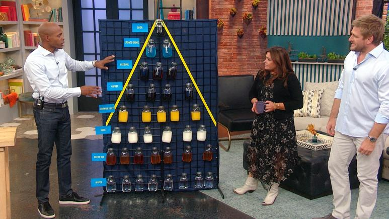 hydration pyramid