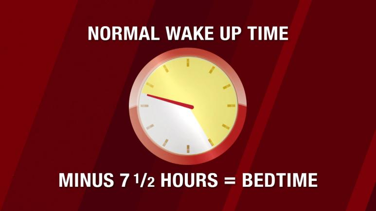 Normal Wake Up Time Graphic