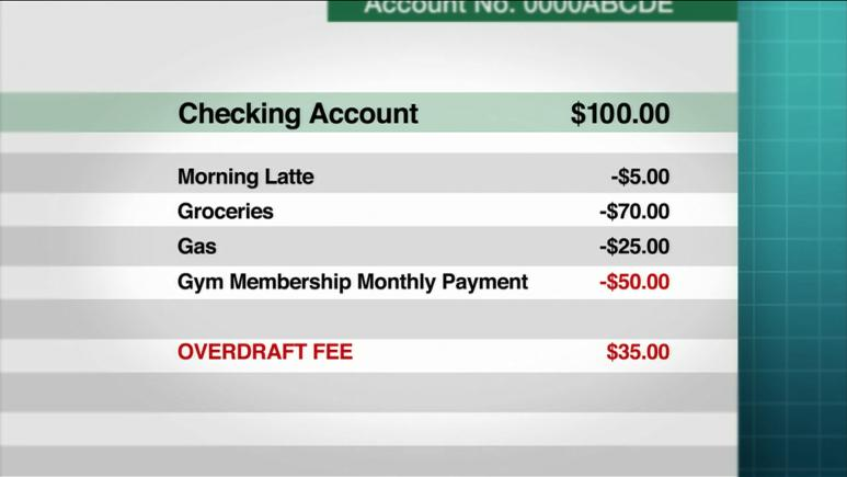 example bank statement with $35 overdraft fee