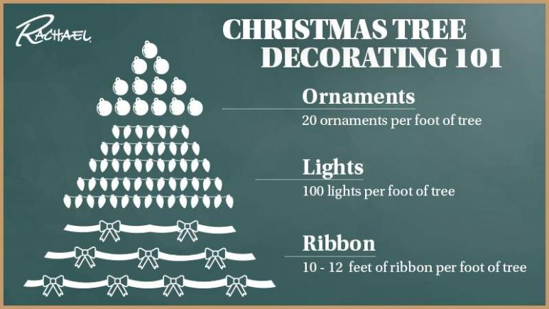 How Many Lights Per Foot Of Christmas Tree.How To Decorate A Christmas Tree Perfectly Rachael Ray Show